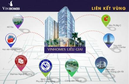 Vinhomes Liễu Giai dự án đắc địa bậc nhất sắp ra mắt