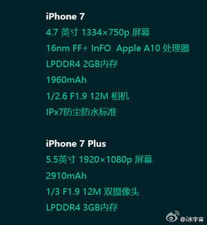 [IPhone 7]                       iPhone 7 Plus sẽ có pin 2.910 mAh                                     648